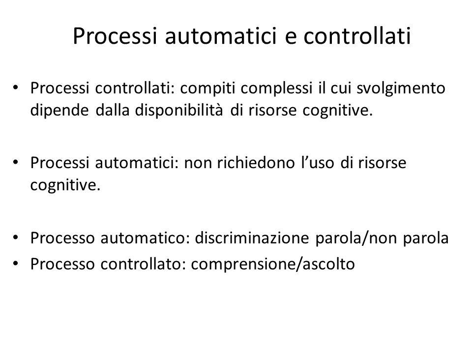 Processi automatici e controllati Processi controllati: compiti complessi il cui svolgimento dipende dalla disponibilità di risorse cognitive. Process