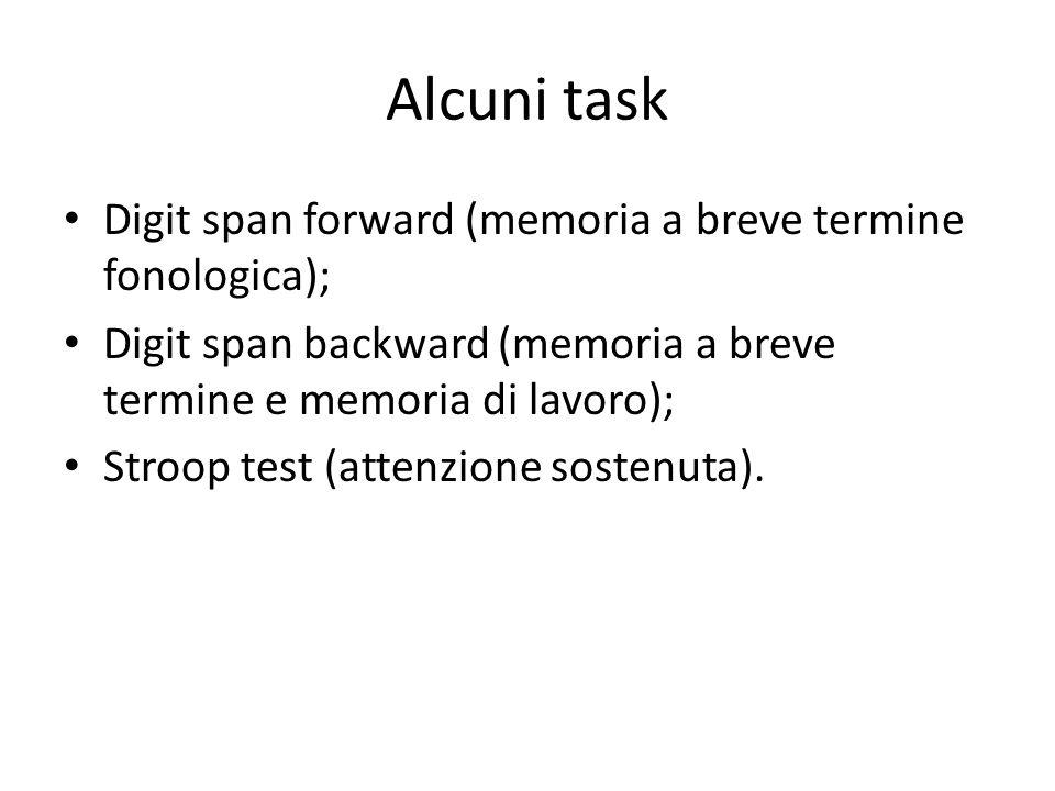 Alcuni task Digit span forward (memoria a breve termine fonologica); Digit span backward (memoria a breve termine e memoria di lavoro); Stroop test (attenzione sostenuta).