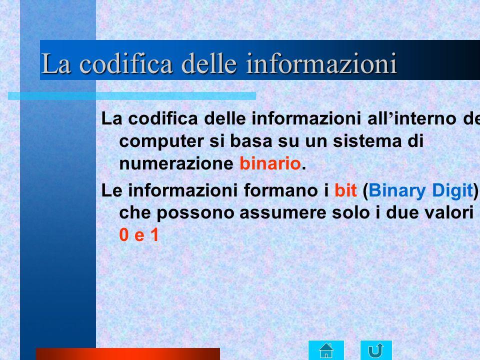 La codifica delle informazioni La codifica delle informazioni all ' interno del computer si basa su un sistema di numerazione binario. Le informazioni