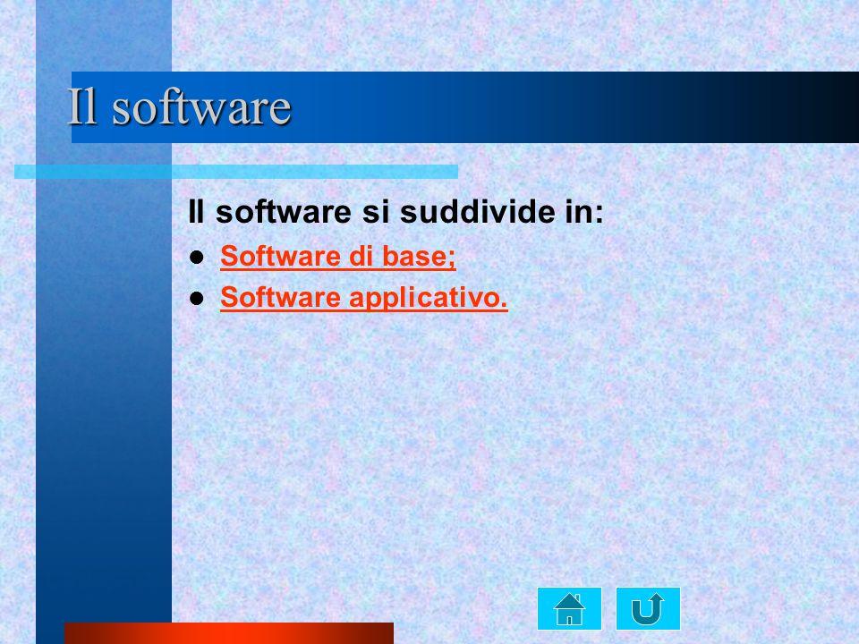 Il software Il software si suddivide in: Software di base; Software applicativo.