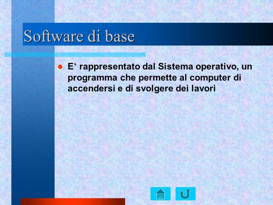 Software di base E ' rappresentato dal Sistema operativo, un programma che permette al computer di accendersi e di svolgere dei lavori
