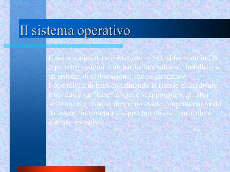 Il sistema operativo Il sistema operativo abbreviato in SO, abbreviato in OS (operating system) è un particolare software installato su un sistema di