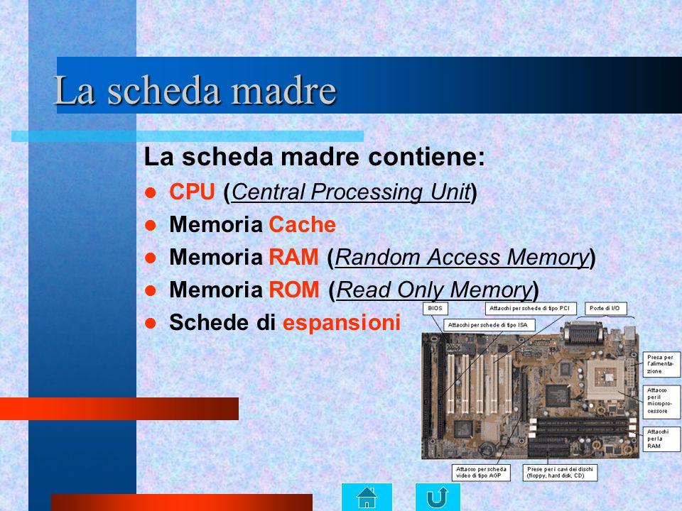 La scheda madre La scheda madre contiene: CPU (Central Processing Unit) Memoria Cache Memoria RAM (Random Access Memory) Memoria ROM (Read Only Memory