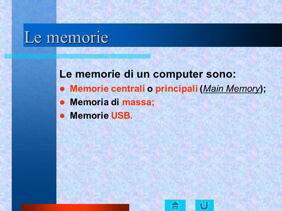 Le memorie Le memorie di un computer sono: Memorie centrali o principali (Main Memory); Memoria di massa; Memorie USB.
