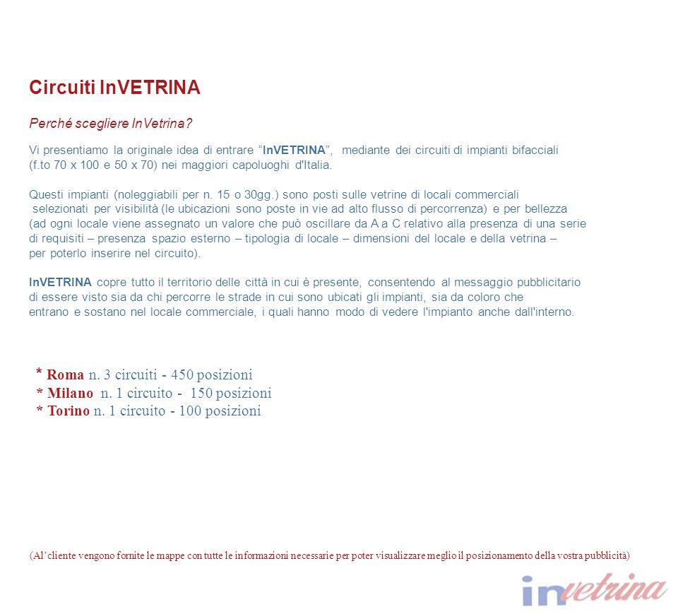 Circuiti InVETRINA Perché scegliere InVetrina.