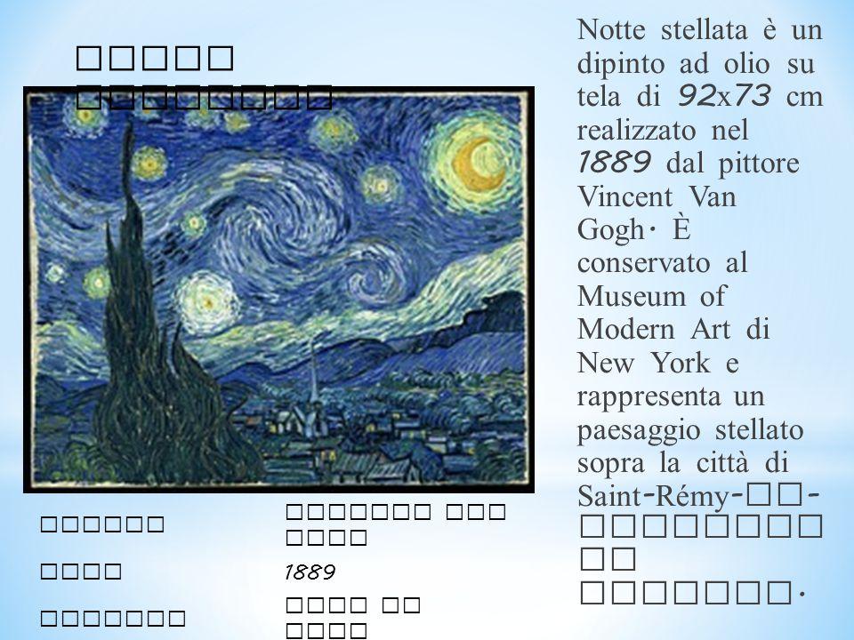 A cura di Bertolott o Irene Schiavone Giorgia Corino Riccardo D ' Anna Riccardo