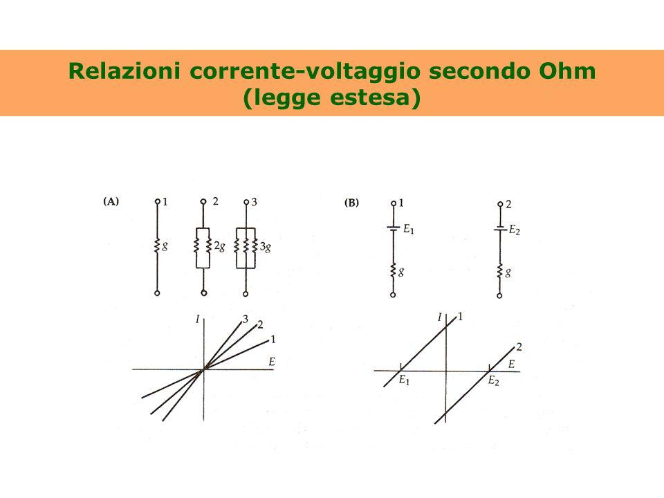 Relazioni corrente-voltaggio secondo Ohm (legge estesa)