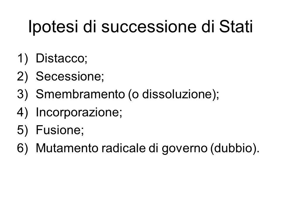 Ipotesi di successione di Stati 1)Distacco; 2)Secessione; 3)Smembramento (o dissoluzione); 4)Incorporazione; 5)Fusione; 6)Mutamento radicale di governo (dubbio).