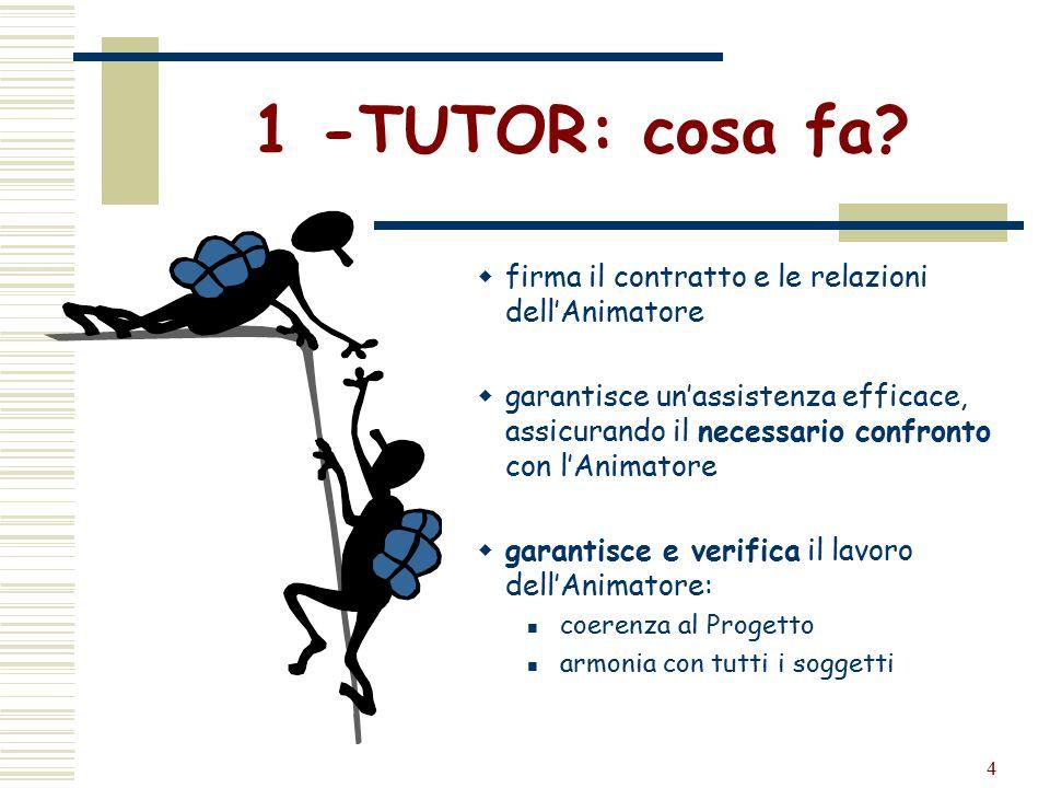 4 1 -TUTOR: cosa fa?  firma il contratto e le relazioni dell'Animatore  garantisce un'assistenza efficace, assicurando il necessario confronto con l