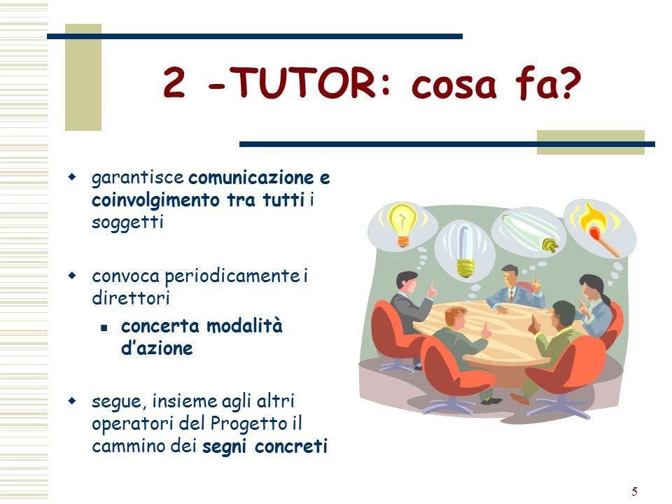 5 2 -TUTOR: cosa fa?  garantisce comunicazione e coinvolgimento tra tutti i soggetti  convoca periodicamente i direttori concerta modalità d'azione