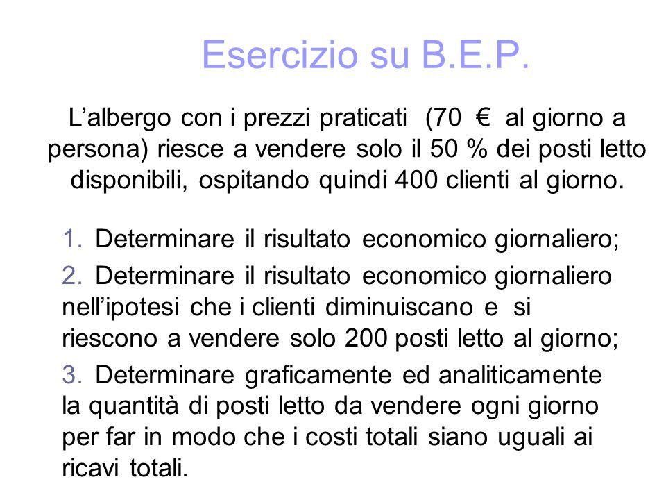 1) svolgimento: RT = P * Q = 70 € * 400 = 28.000 € CT = CF + CV = 15.000 + (20€ * 400) = 15.000 + 8.000 = 23.000 € Utile = RT - CT = 28.000 - 23.000 = 5.000 €