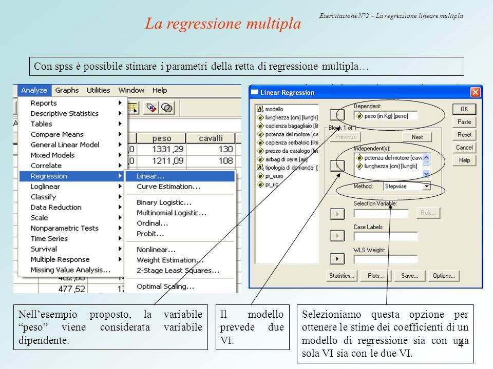 5 Esercitazione N°2 – La regressione lineare multipla I parametri del modello di regressione multipla sono tutti significativi (p-value<0.05).