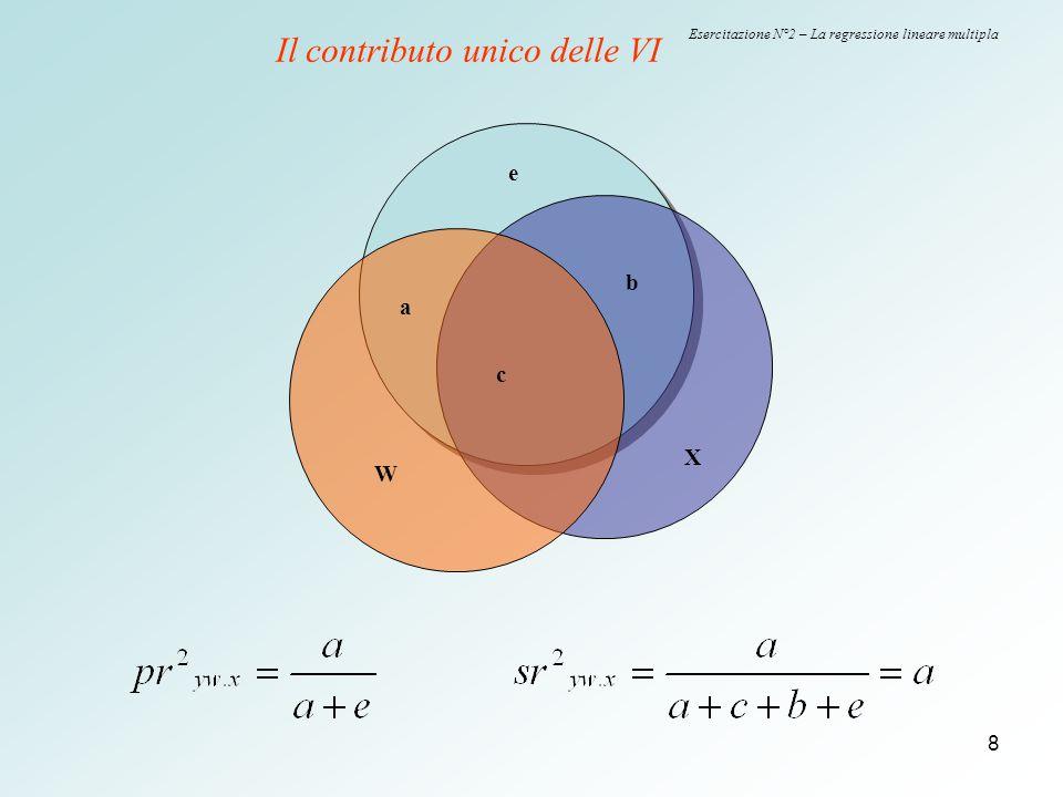 9 Esercitazione N°2 – La regressione lineare multipla La correlazione parziale Per stimare i contributi unici di ogni VI in un modello di regressione multipla risulta quindi importante calcolare la matrice di correlazioni parziali tra un set di variabili...