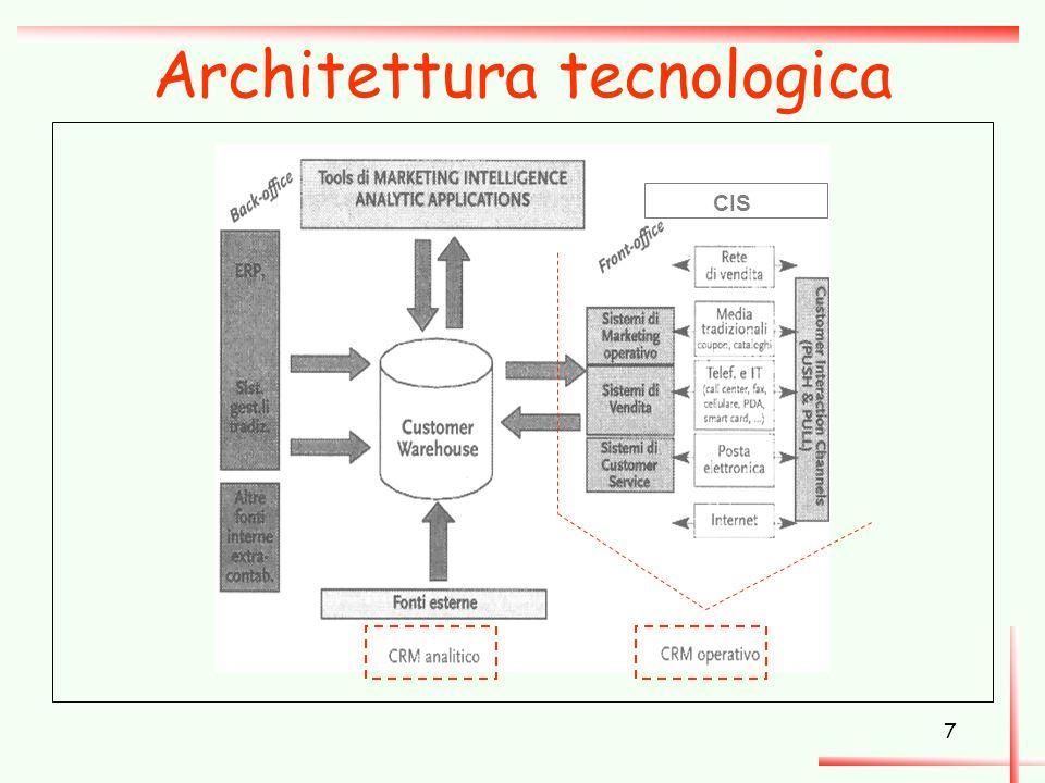 7 Architettura tecnologica CIS