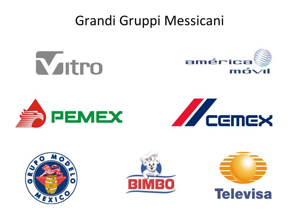 Grandi Gruppi Messicani