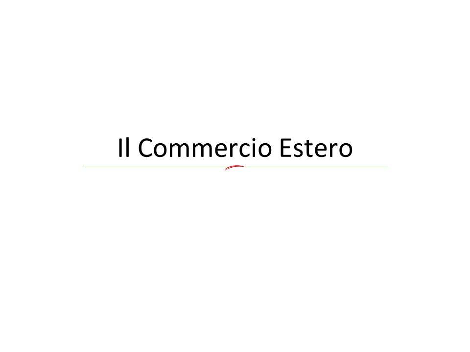 Il Commercio Estero