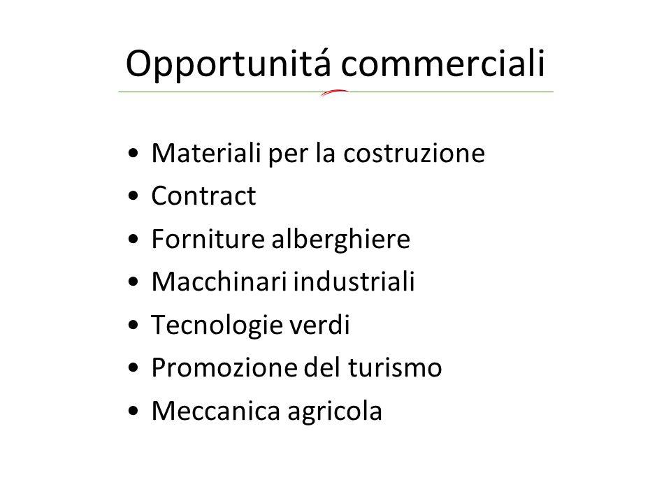Opportunitá commerciali Materiali per la costruzione Contract Forniture alberghiere Macchinari industriali Tecnologie verdi Promozione del turismo Mec