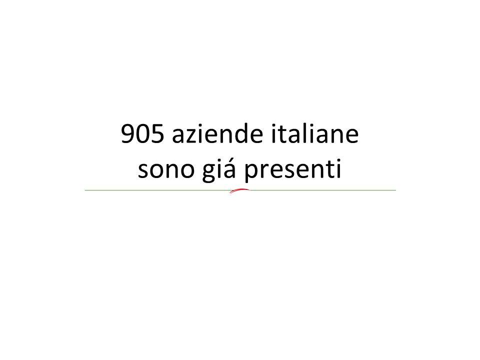 905 aziende italiane sono giá presenti
