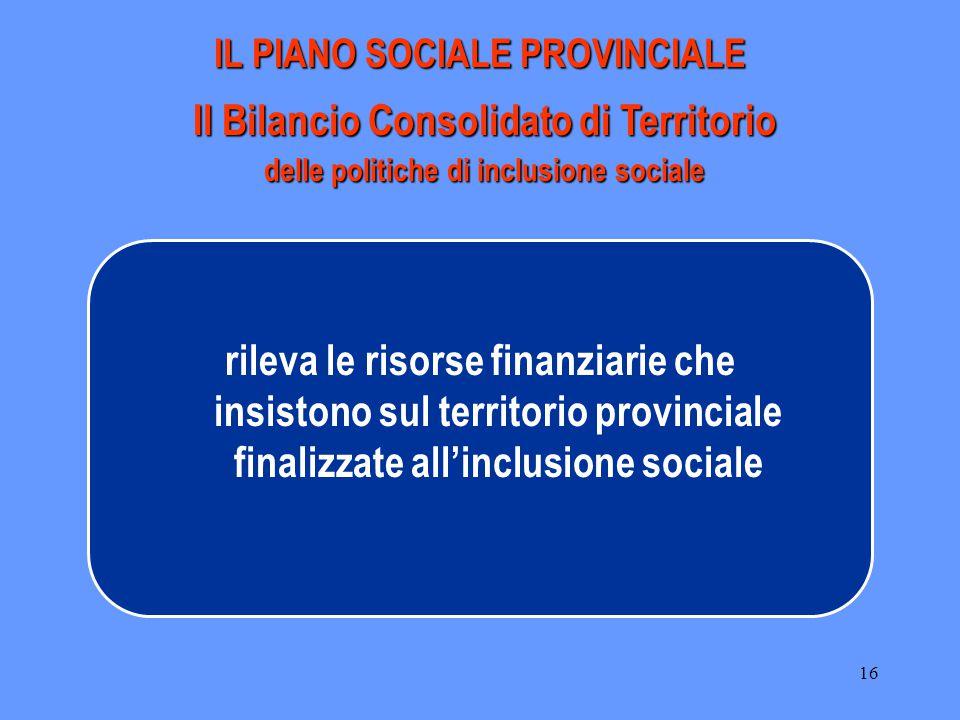16 IL PIANO SOCIALE PROVINCIALE rileva le risorse finanziarie che insistono sul territorio provinciale finalizzate all'inclusione sociale Il Bilancio Consolidato di Territorio delle politiche di inclusione sociale