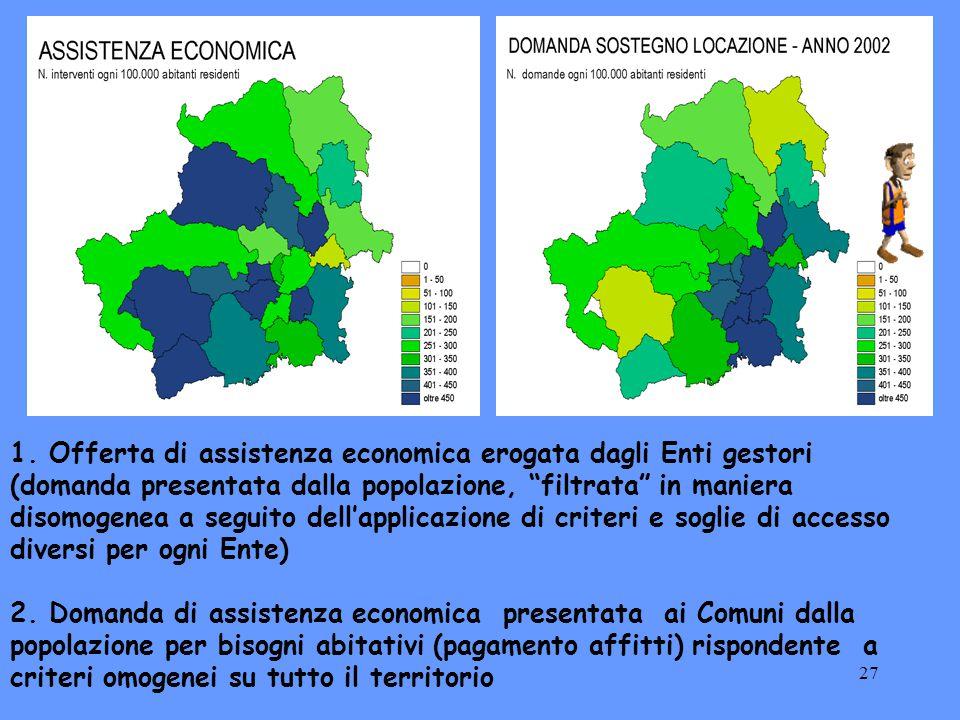 """27 1. Offerta di assistenza economica erogata dagli Enti gestori (domanda presentata dalla popolazione, """"filtrata"""" in maniera disomogenea a seguito de"""