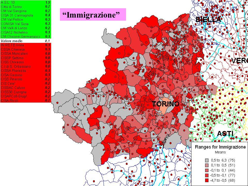 31 Immigrazione