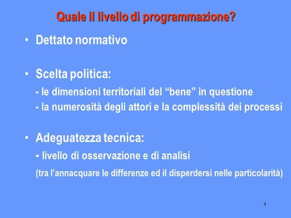"""4 Quale il livello di programmazione? Dettato normativo Scelta politica: - le dimensioni territoriali del """"bene"""" in questione - la numerosità degli at"""