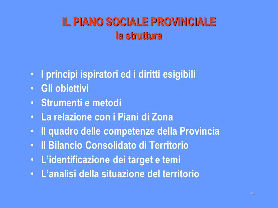 7 IL PIANO SOCIALE PROVINCIALE la struttura I principi ispiratori ed i diritti esigibili Gli obiettivi Strumenti e metodi La relazione con i Piani di