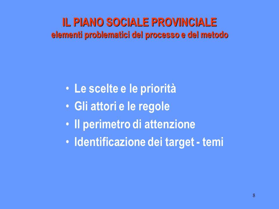 8 IL PIANO SOCIALE PROVINCIALE elementi problematici del processo e del metodo Le scelte e le priorità Gli attori e le regole Il perimetro di attenzio