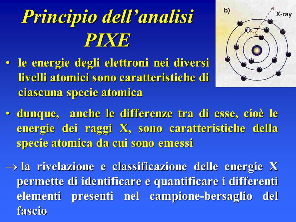 Principio dell'analisi PIXE dunque, anche le differenze tra di esse, cioè le energie dei raggi X, sono caratteristiche della specie atomica da cui son