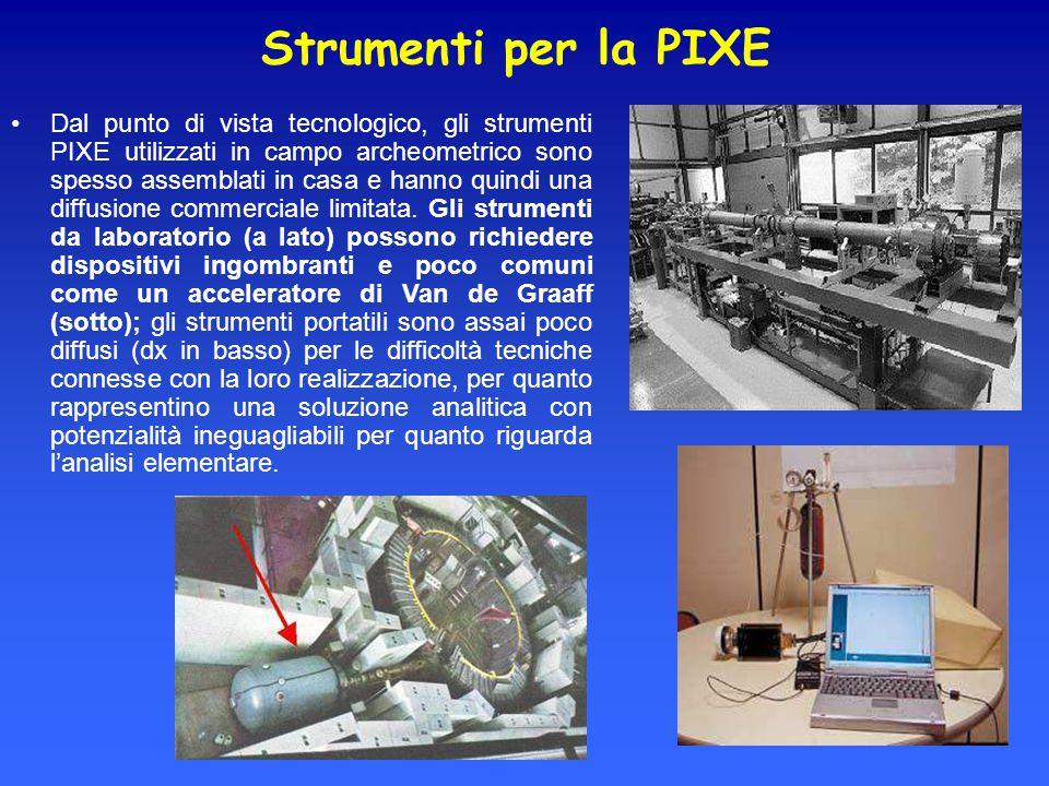 Strumenti per la PIXE Dal punto di vista tecnologico, gli strumenti PIXE utilizzati in campo archeometrico sono spesso assemblati in casa e hanno quin