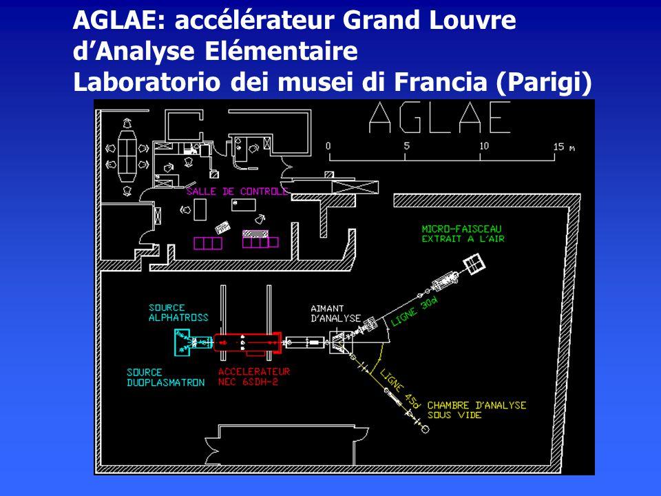 AGLAE: accélérateur Grand Louvre d'Analyse Elémentaire Laboratorio dei musei di Francia (Parigi)