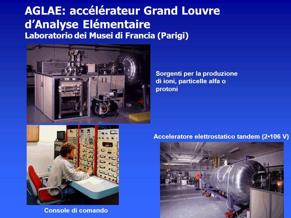 Console di comando AGLAE: accélérateur Grand Louvre d'Analyse Elémentaire Laboratorio dei Musei di Francia (Parigi) Sorgenti per la produzione di ioni