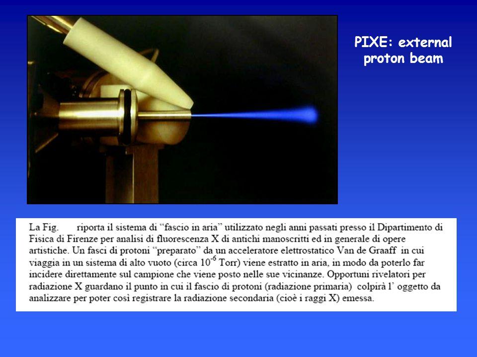 PIXE: external proton beam