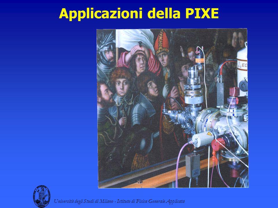 Applicazioni della PIXE Università degli Studi di Milano - Istituto di Fisica Generale Applicata