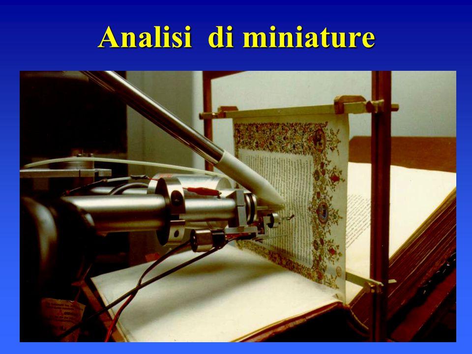 Analisi di miniature