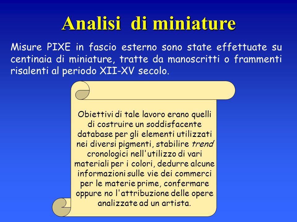 Misure PIXE in fascio esterno sono state effettuate su centinaia di miniature, tratte da manoscritti o frammenti risalenti al periodo XII-XV secolo. A