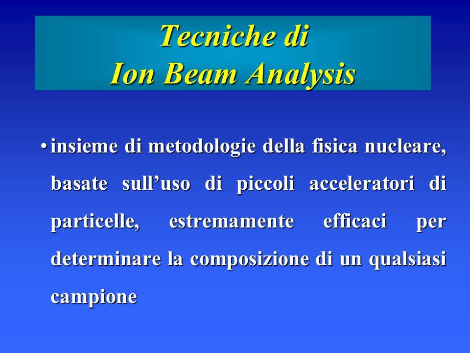Tecniche di Ion Beam Analysis insieme di metodologie della fisica nucleare, basate sull'uso di piccoli acceleratori di particelle, estremamente effica