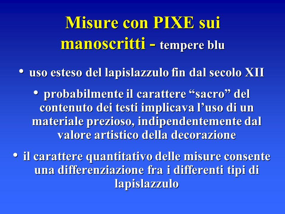 Misure con PIXE sui manoscritti - tempere blu uso esteso del lapislazzulo fin dal secolo XII uso esteso del lapislazzulo fin dal secolo XII probabilme