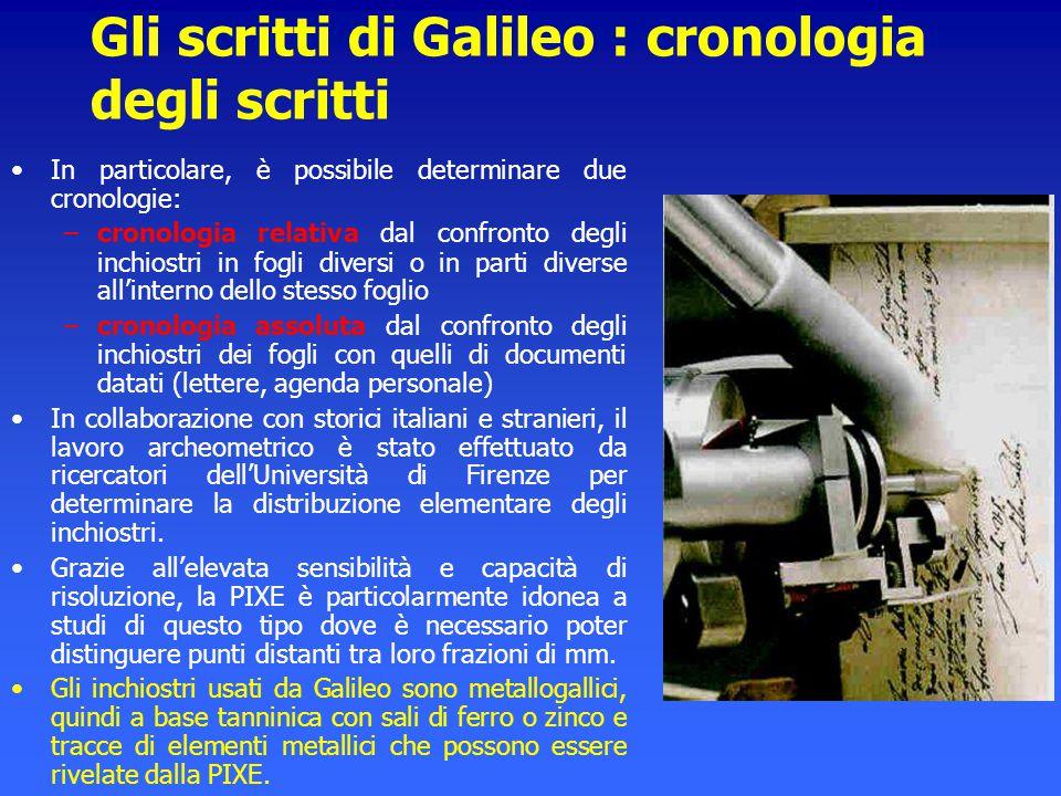 Gli scritti di Galileo : cronologia degli scritti In particolare, è possibile determinare due cronologie: –cronologia relativa dal confronto degli inc