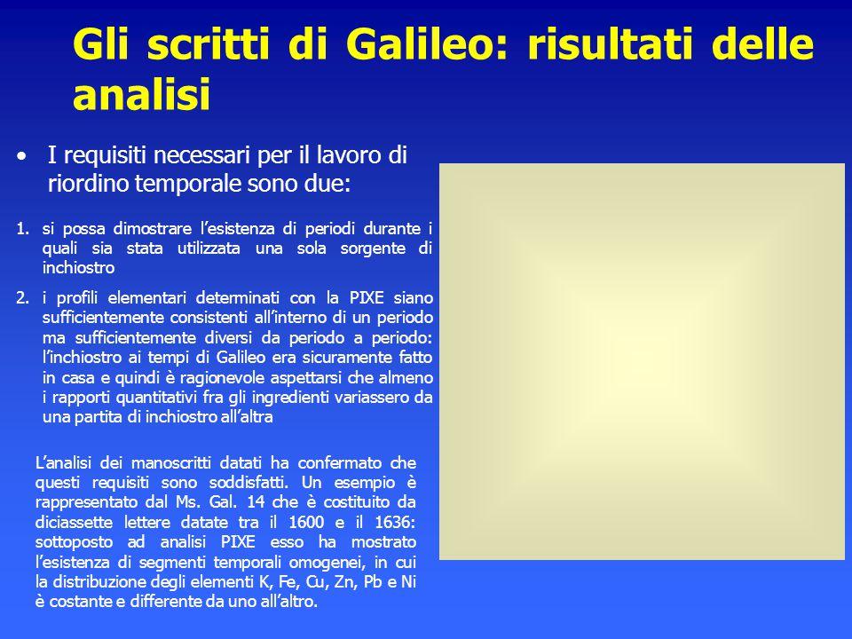 Gli scritti di Galileo: risultati delle analisi I requisiti necessari per il lavoro di riordino temporale sono due: 1.si possa dimostrare l'esistenza