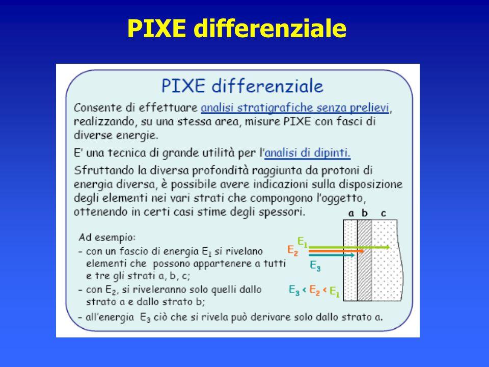 PIXE differenziale