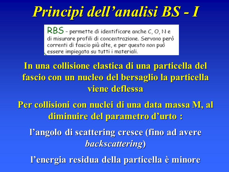 Principi dell'analisi BS - I In una collisione elastica di una particella del fascio con un nucleo del bersaglio la particella viene deflessa Per coll