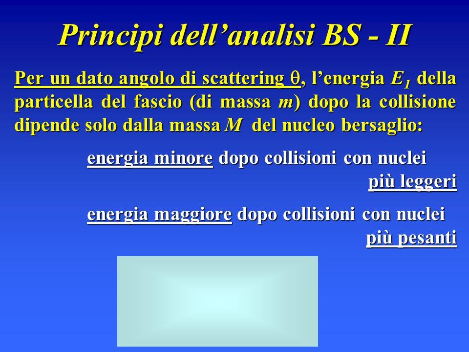 Principi dell'analisi BS - II Per un dato angolo di scattering , l'energia E 1 della particella del fascio (di massa m) dopo la collisione dipende so