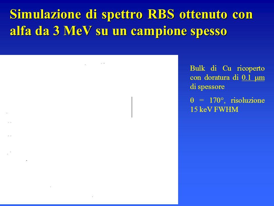 Simulazione di spettro RBS ottenuto con alfa da 3 MeV su un campione spesso Bulk di Cu ricoperto con doratura di 0.1  m di spessore  = 170°, risoluz