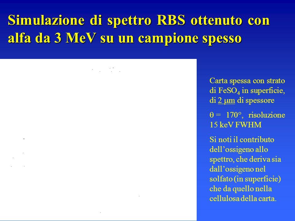 Simulazione di spettro RBS ottenuto con alfa da 3 MeV su un campione spesso Carta spessa con strato di FeSO 4 in superficie, di 2  m di spessore  =
