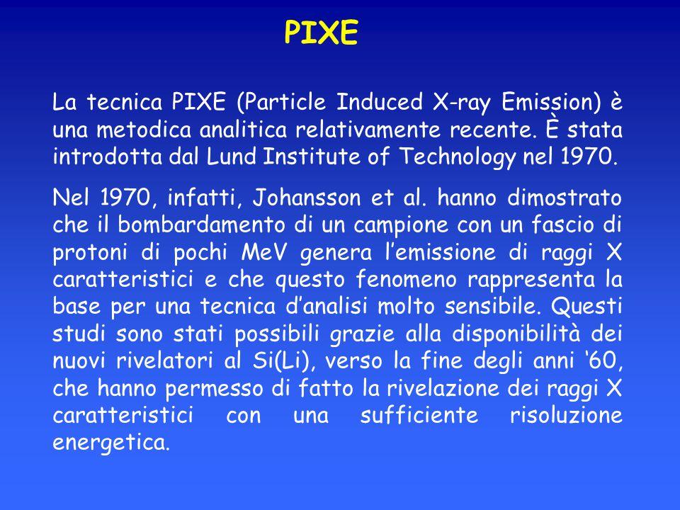 La tecnica PIXE (Particle Induced X-ray Emission) è una metodica analitica relativamente recente. È stata introdotta dal Lund Institute of Technology