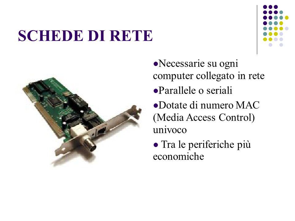 SCHEDE DI RETE Necessarie su ogni computer collegato in rete Parallele o seriali Dotate di numero MAC (Media Access Control) univoco Tra le periferiche più economiche