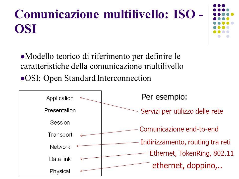 Comunicazione multilivello: ISO - OSI Modello teorico di riferimento per definire le caratteristiche della comunicazione multilivello OSI: Open Standard Interconnection Servizi per utilizzo delle rete Comunicazione end-to-end Indirizzamento, routing tra reti Per esempio: Ethernet, TokenRing, 802.11 ethernet, doppino,..