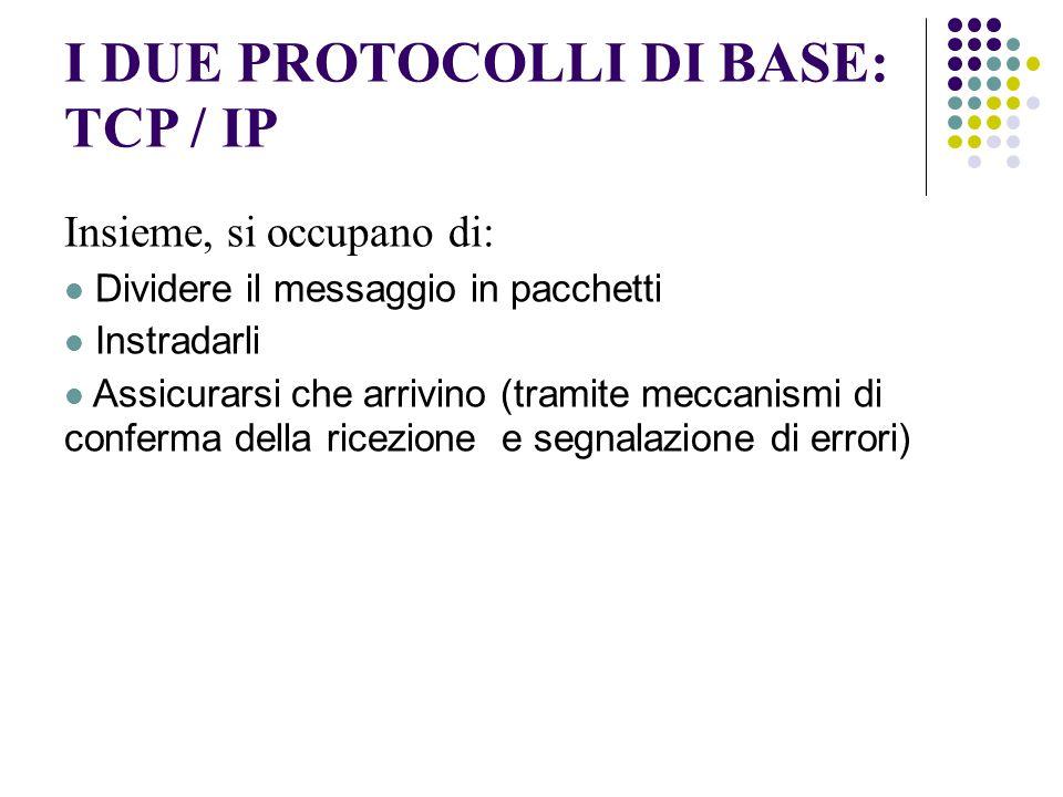 I DUE PROTOCOLLI DI BASE: TCP / IP Insieme, si occupano di: Dividere il messaggio in pacchetti Instradarli Assicurarsi che arrivino (tramite meccanismi di conferma della ricezione e segnalazione di errori)