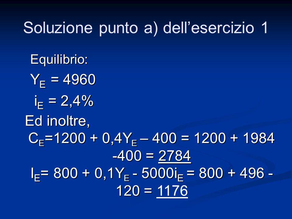 Equilibrio: Y E = 4960 i E = 2,4% i E = 2,4% Ed inoltre, C E =1200 + 0,4Y E – 400 = 1200 + 1984 -400 = 2784 I E = 800 + 0,1Y E - 5000i E = 800 + 496 -